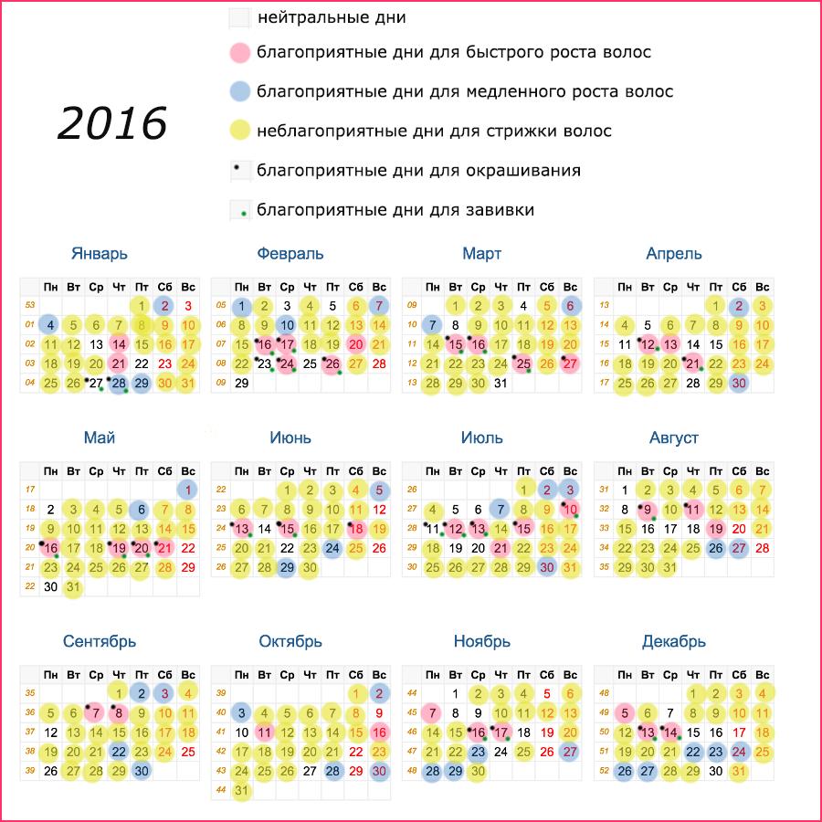 Лунный календарь стрижек на август 2018 года — благоприятные дни для волос