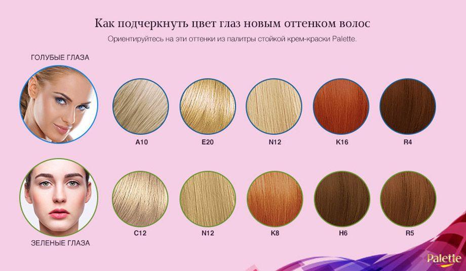 Как подобрать правильно цвет волос тест
