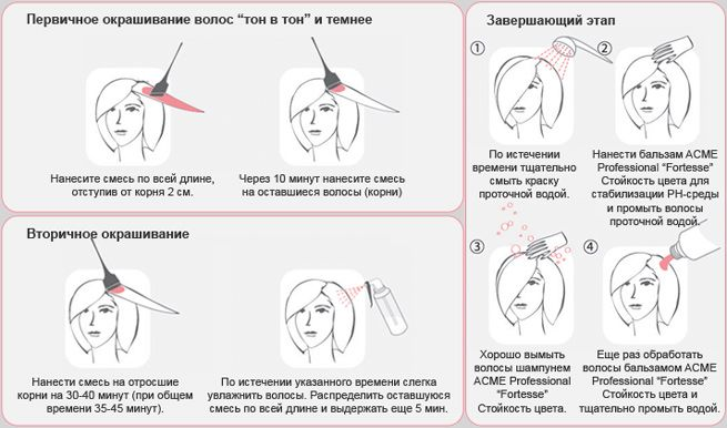 Схема по окрашиванию волос