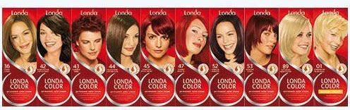 Отзывы краска для волос лондаколор