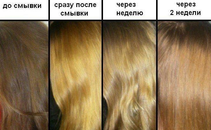 Чем смыть краску для волос