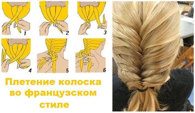 Как заплести колосок самой себе на бок — Dezobs.ru: http://dezobs.ru/?p=302