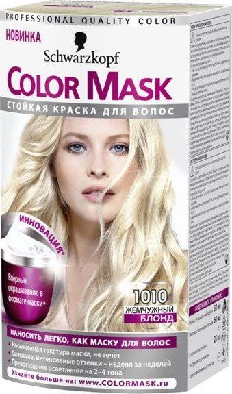 Какая краска для волос самая лучшая