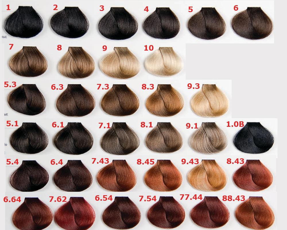 краска для волос сенко палитра фото