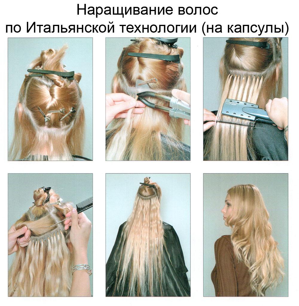 Как после наращивания восстановить волосы после