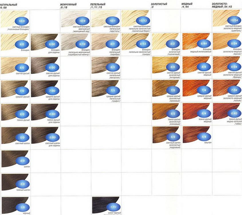 зарплаты палитра цветов эстель профессиональная фото удобнее
